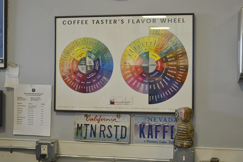 coffee tasting profiles